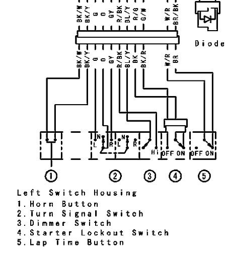 kawasaki ex wiring diagram automotive wiring diagrams 18158d1365216525 switchs 05 06 wiring