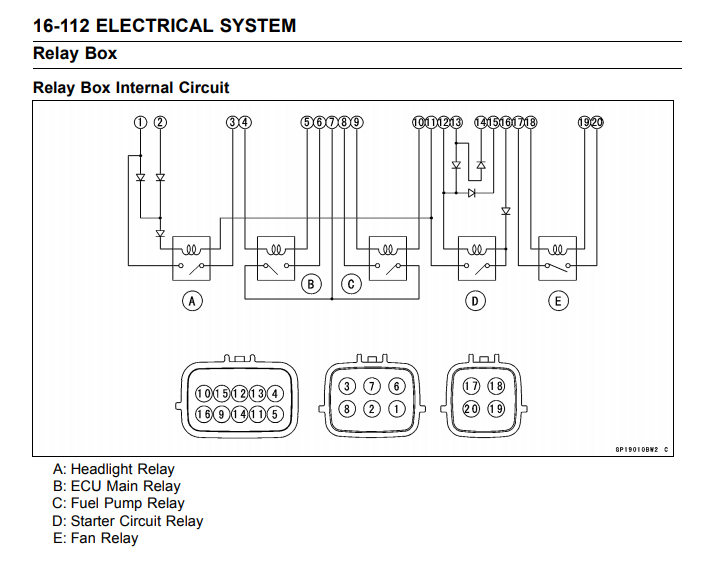 2005 Fuse Relay Box Diagram Kawasaki Ninja Zx 6r Forum