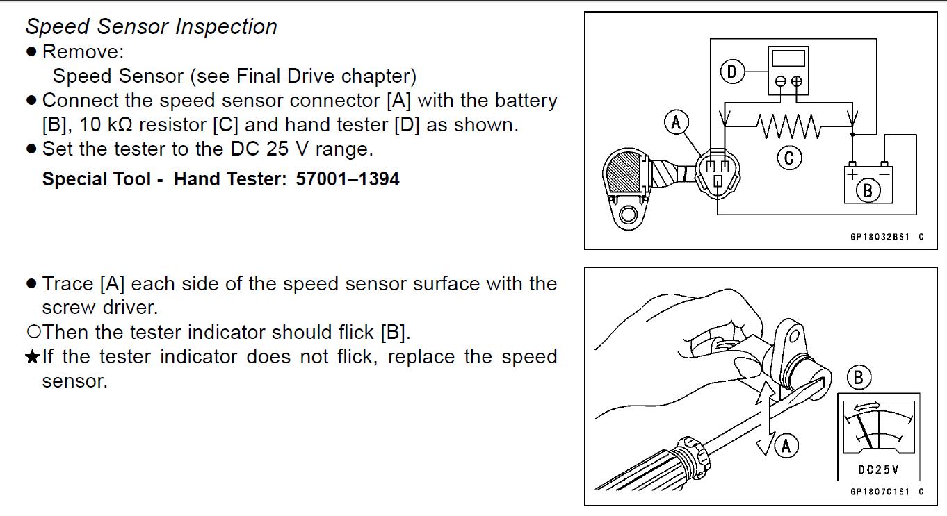 03 Zx6r Fi Light Codes 33 34 Zx6r Forum